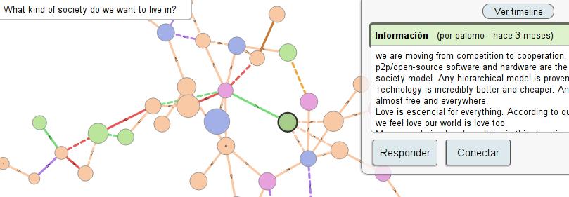 Captura de pantalla del grafo de discusiones de Incoma